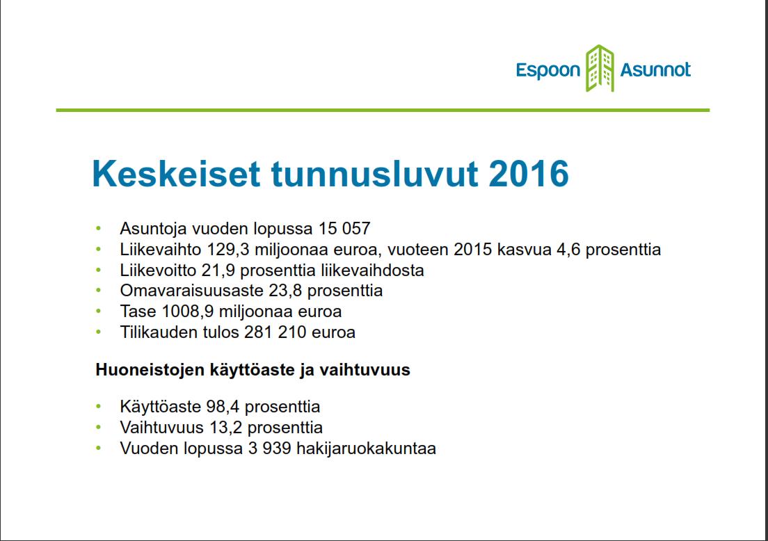 2017-02-17 14_37_45-espoon_asunnot_tunnusluvut_2016.pdf - Nitro Reader 3